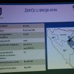 siroki-5-150x150 Općine Žepče i Široki Brijeg potpisale svečanu povelju o suradnji i prijateljstvu